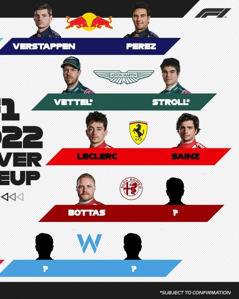 Formula 1 2022 Driver line-up