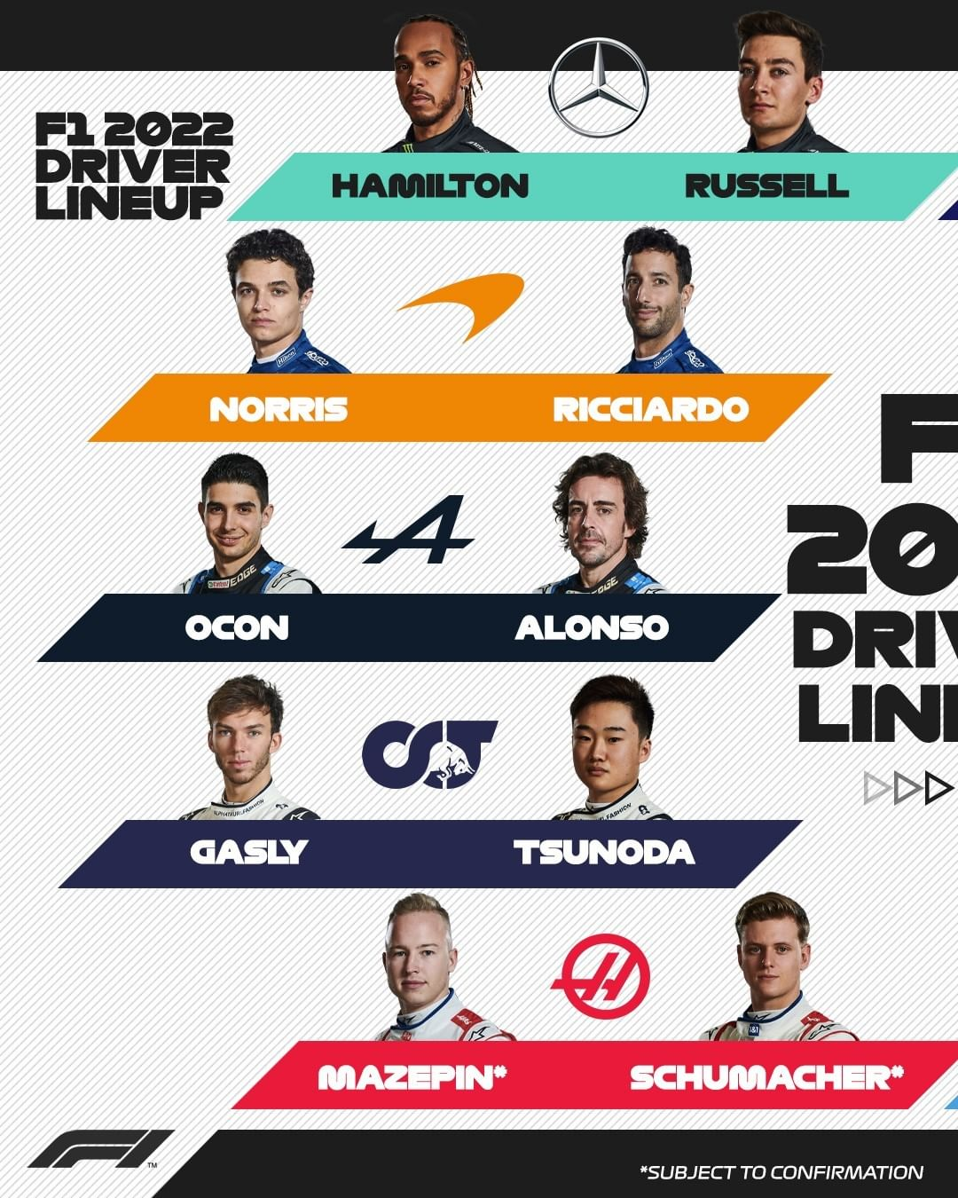Driver Line-up